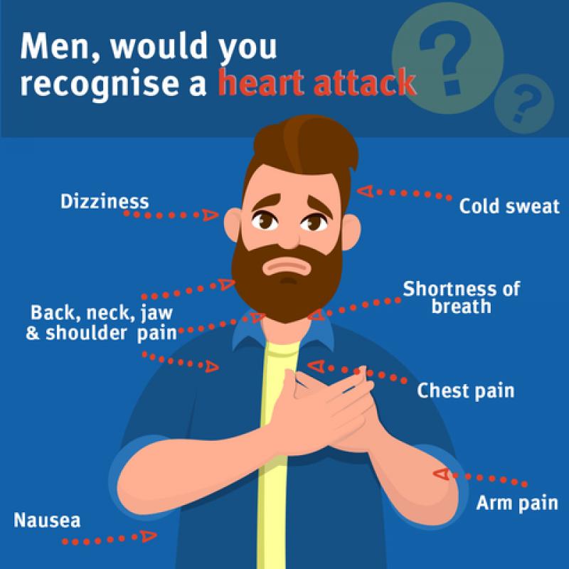 Heart attack symptoms for men graphic
