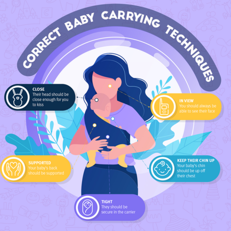A diagram demonstrating how to carry a baby following the T.I.C.K.S system